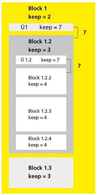 Grafik Automatischer Seitenumbruch Beispiel2