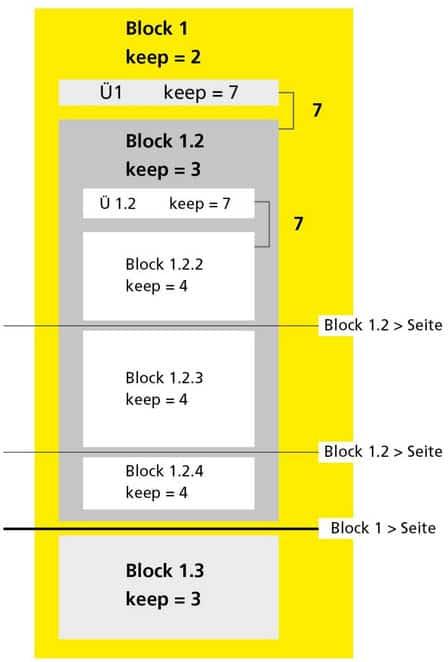 Grafik Automatischer Seitenumbruch Beispiel3