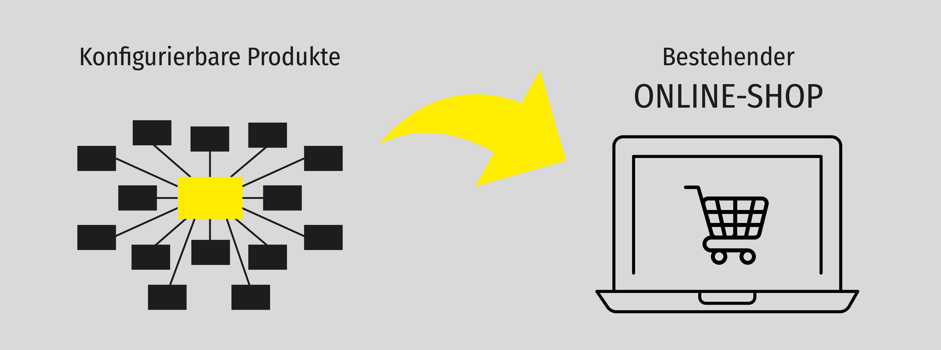 Artikelbild konfigurierbare Produkte Online-Shop