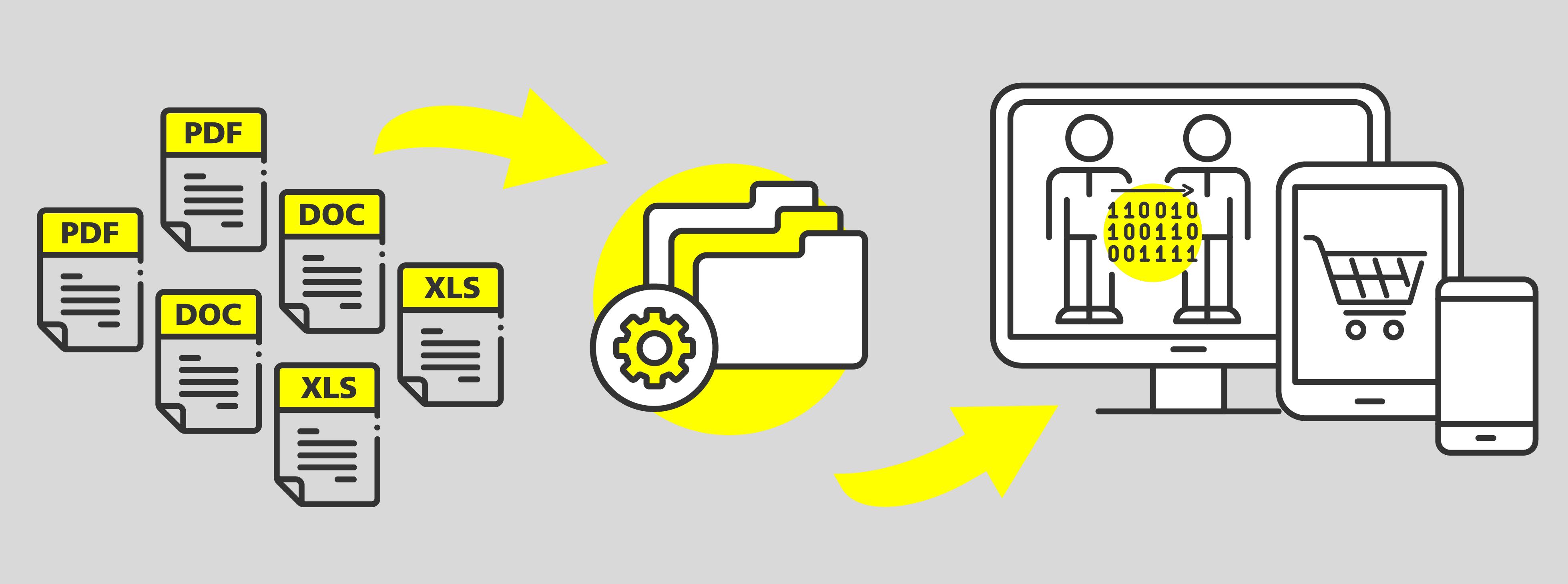Technische Dokumente digitalisieren