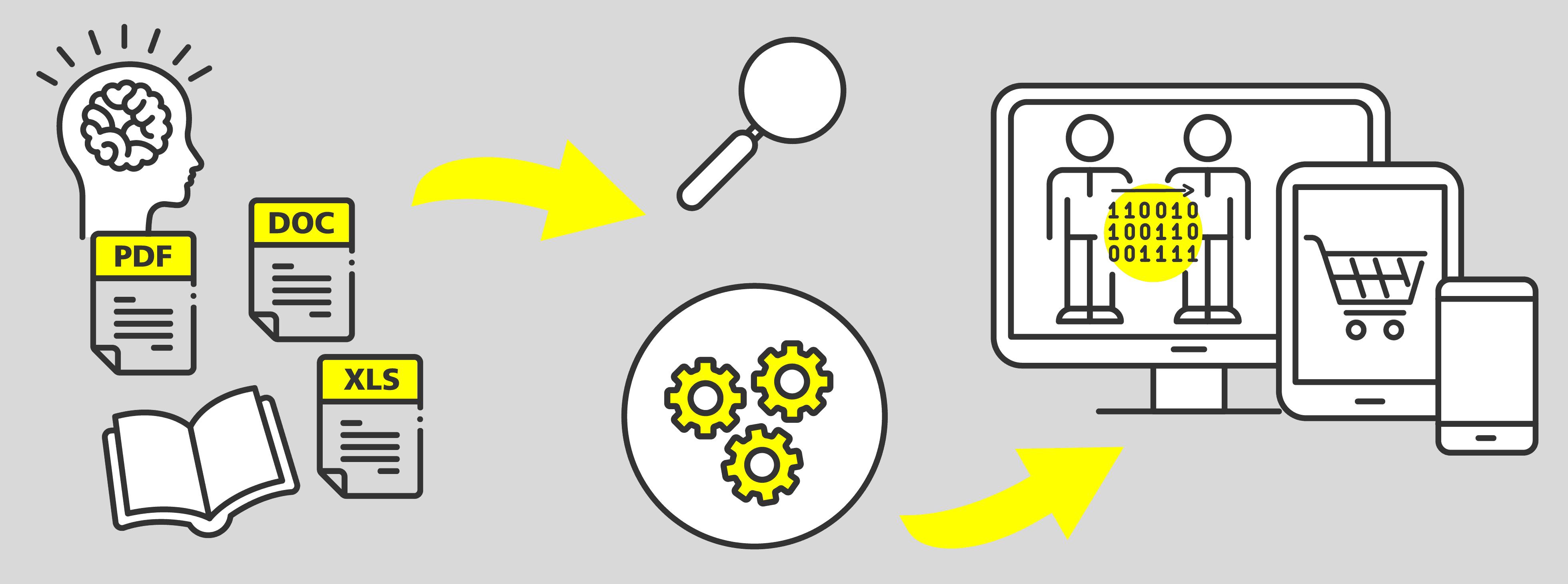 Artikelbild Produktdaten für E-Commerce aufbereiten