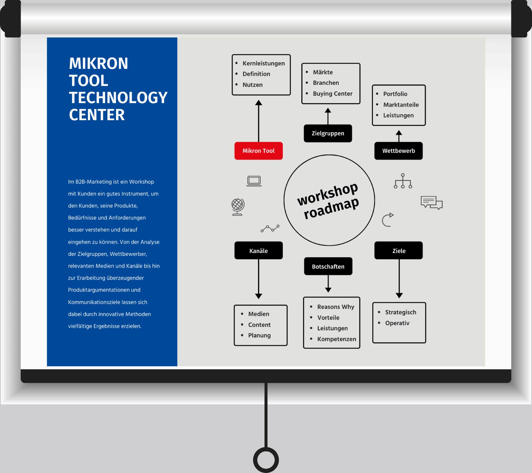 mikron-tool-workshop-roadmap